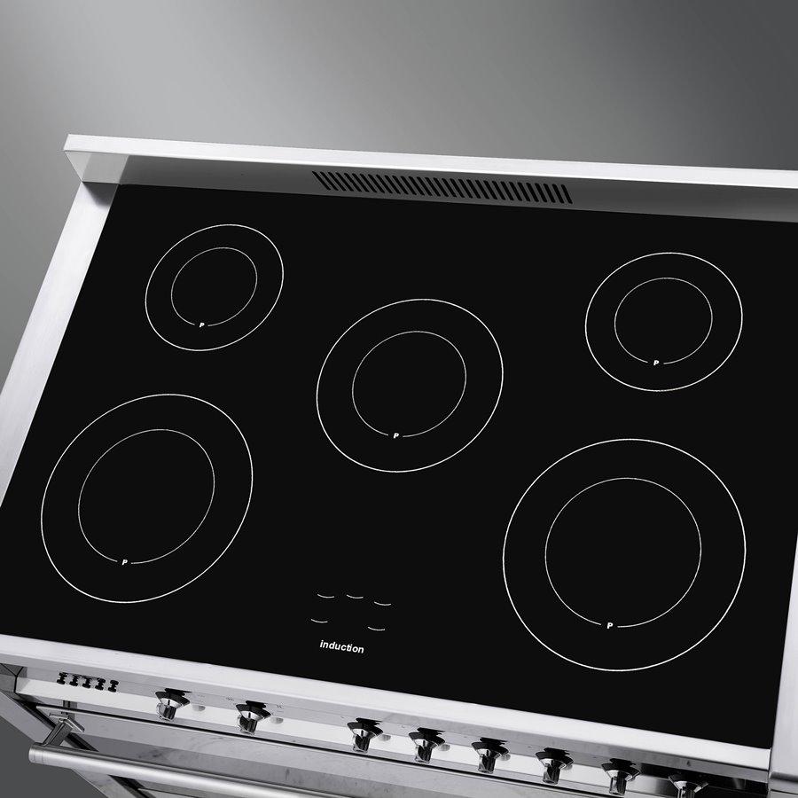 Kuchnia Wolnostojąca 90 Cm Cs19id 7 Classica Smeg Produkt Homesquare