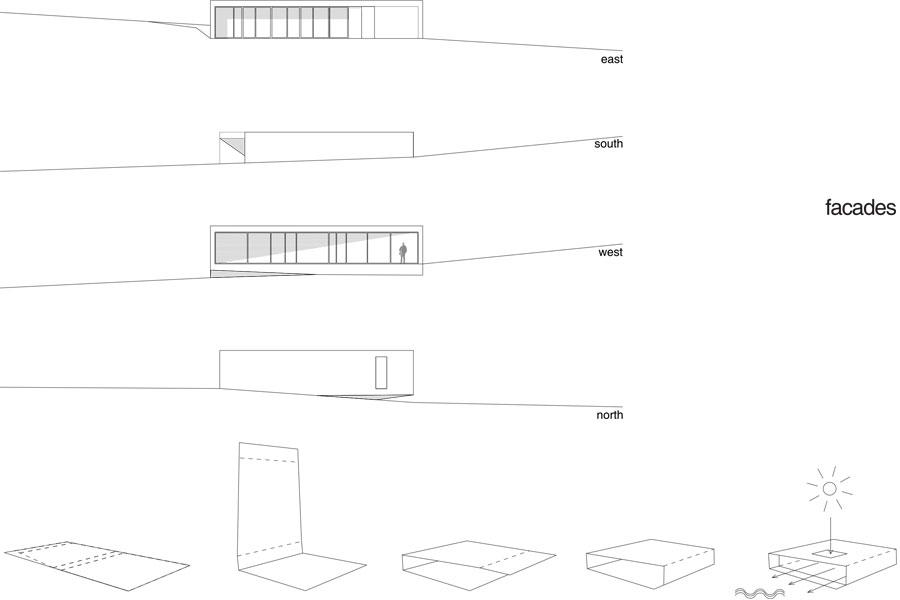 Projekt fasad - Reykjavik house