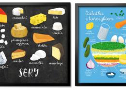 Dekoracje w kuchni jakie wybrać
